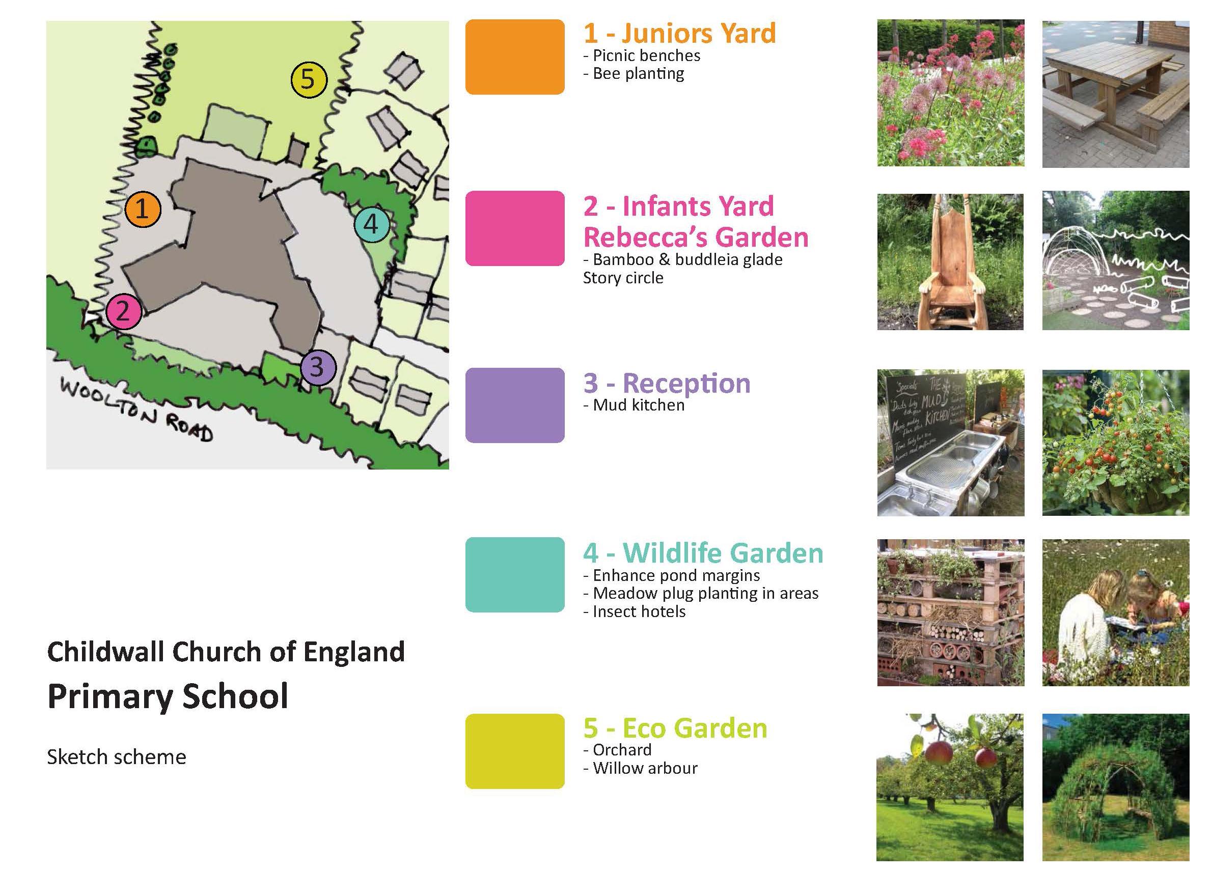 Primary school design concepts